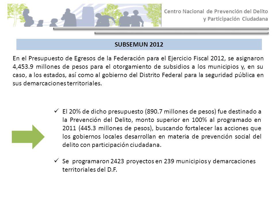 Centro Nacional de Prevención del Delito y Participación Ciudadana El 20% de dicho presupuesto (890.7 millones de pesos) fue destinado a la Prevención