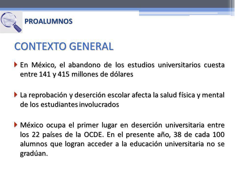 En México, el abandono de los estudios universitarios cuesta entre 141 y 415 millones de dólares En México, el abandono de los estudios universitarios