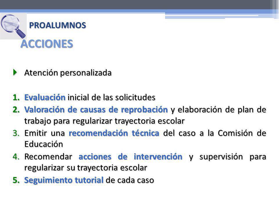 Atención personalizada Atención personalizada 1.Evaluación inicial de las solicitudes 2.Valoración de causas de reprobación y elaboración de plan de t