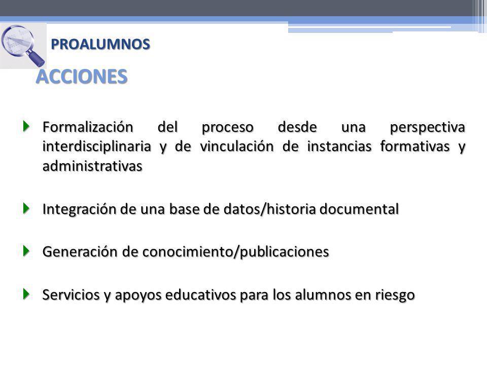 Formalización del proceso desde una perspectiva interdisciplinaria y de vinculación de instancias formativas y administrativas Formalización del proce