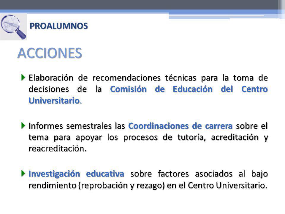 Elaboración de recomendaciones técnicas para la toma de decisiones de la Comisión de Educación del Centro Universitario. Elaboración de recomendacione