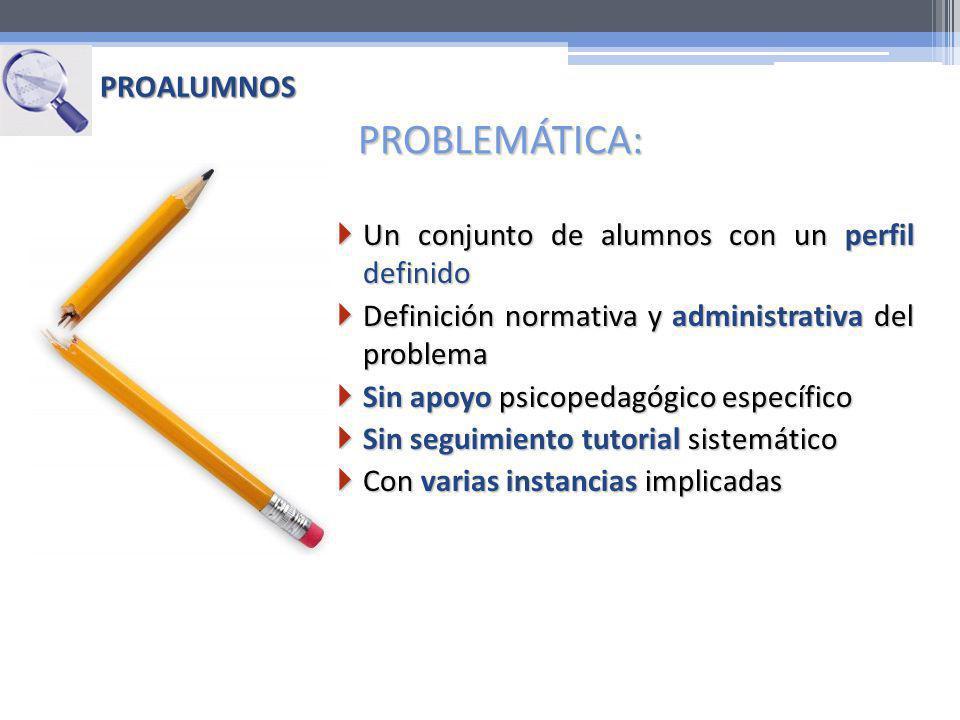 PROALUMNOS Un conjunto de alumnos con un perfil definido Un conjunto de alumnos con un perfil definido Definición normativa y administrativa del probl