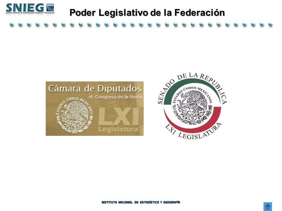 Poder Legislativo de la Federación I