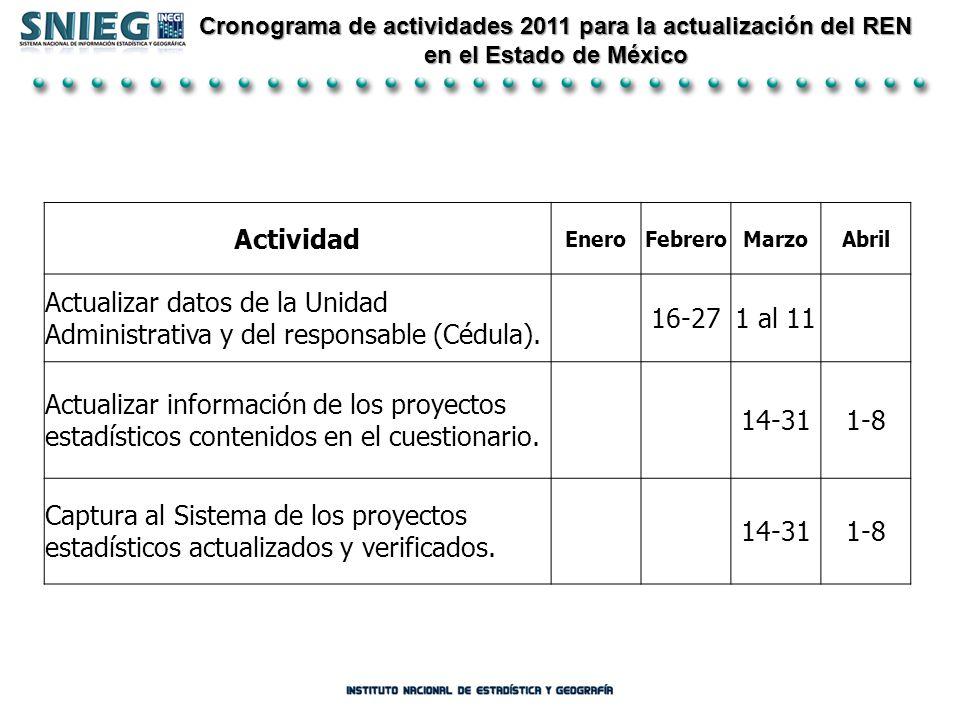 Cronograma de actividades 2011 para la actualización del REN en el Estado de México Actividad EneroFebreroMarzoAbril Actualizar datos de la Unidad Adm