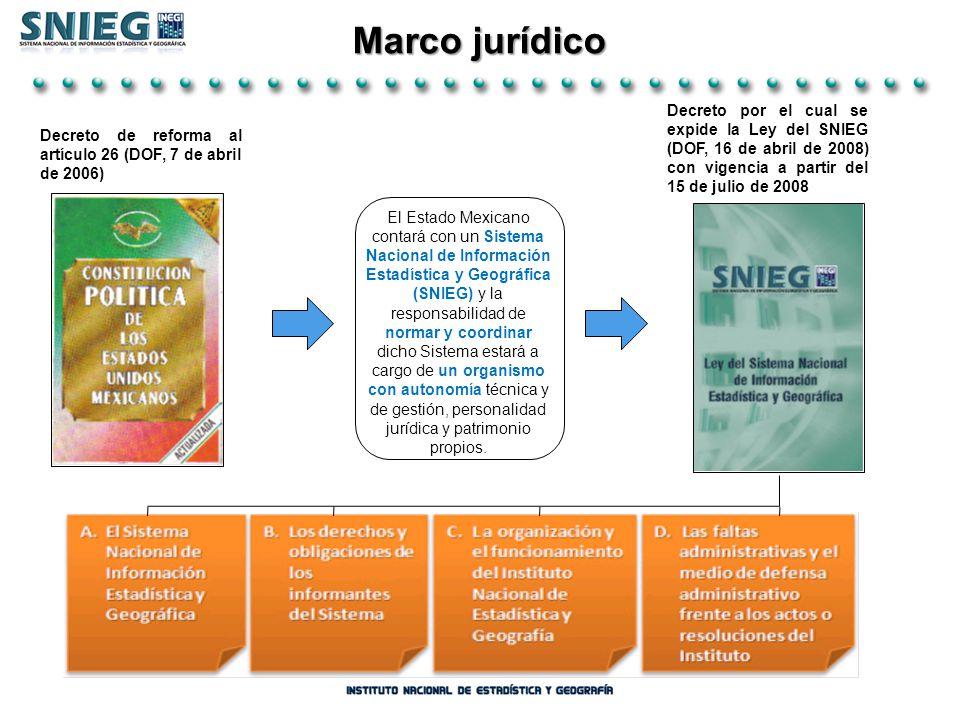 Marco jurídico Decreto de reforma al artículo 26 (DOF, 7 de abril de 2006) El Estado Mexicano contará con un Sistema Nacional de Información Estadísti