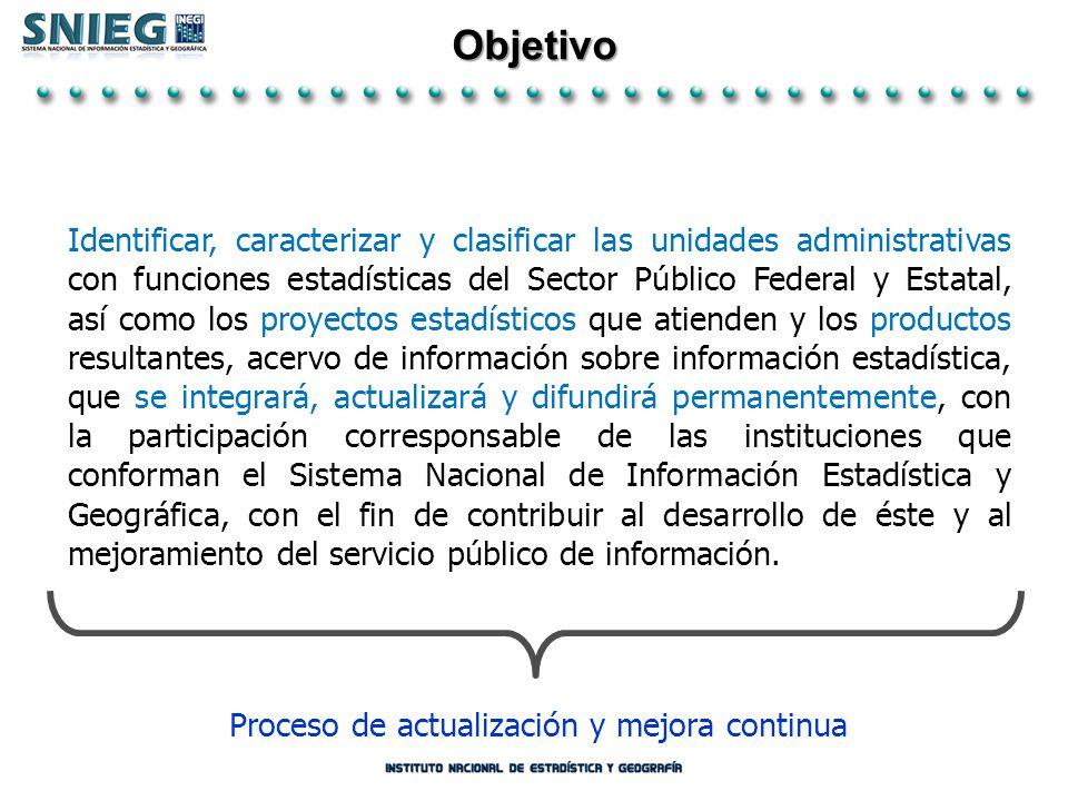 Objetivo Identificar, caracterizar y clasificar las unidades administrativas con funciones estadísticas del Sector Público Federal y Estatal, así como