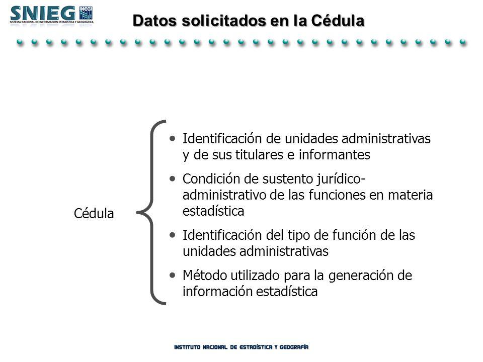 Datos solicitados en el Cuestionario Unidades administrativas con funciones estadísticas del sector público -Tipo de función estadística Documentos metodológicos - Nombre - Entidad elaboradora Proyectos estadísticos - Nombre - Tipo de método estadístico utilizado - Objetivo general -Categorías o unidades de análisis -Criterios de desglose - Unidad de observación - Primer año en que se generó información estadística - Frecuencia con la que genera información estadística -Fecha o periodo de referencia de la información estadística generada -Ámbito geográfico Proyectos de producción - Condición de sustentación en metodologías - Condición de difusión de la información estadística producida por el proyecto Proyectos de integración - Objetivo general - Primer año en que se divulgó información estadística - Frecuencia con la que se integra información estadística -Condición de sustentación en metodologías -Título -Objetivo específico -Contenido temático -Ámbito geográfico -Fecha o periodo de referencia -Corte temporal -Fecha de la primera publicación -Fecha más reciente de publicación -Números publicados -Frecuencia de publicación -Elementos de presentación -Medio de publicación -Accesibilidad -Lugar de consulta o adquisición Productos estadísticos - Fuentes Funciones de coordinación - Ámbito de coordinación Cuestionario