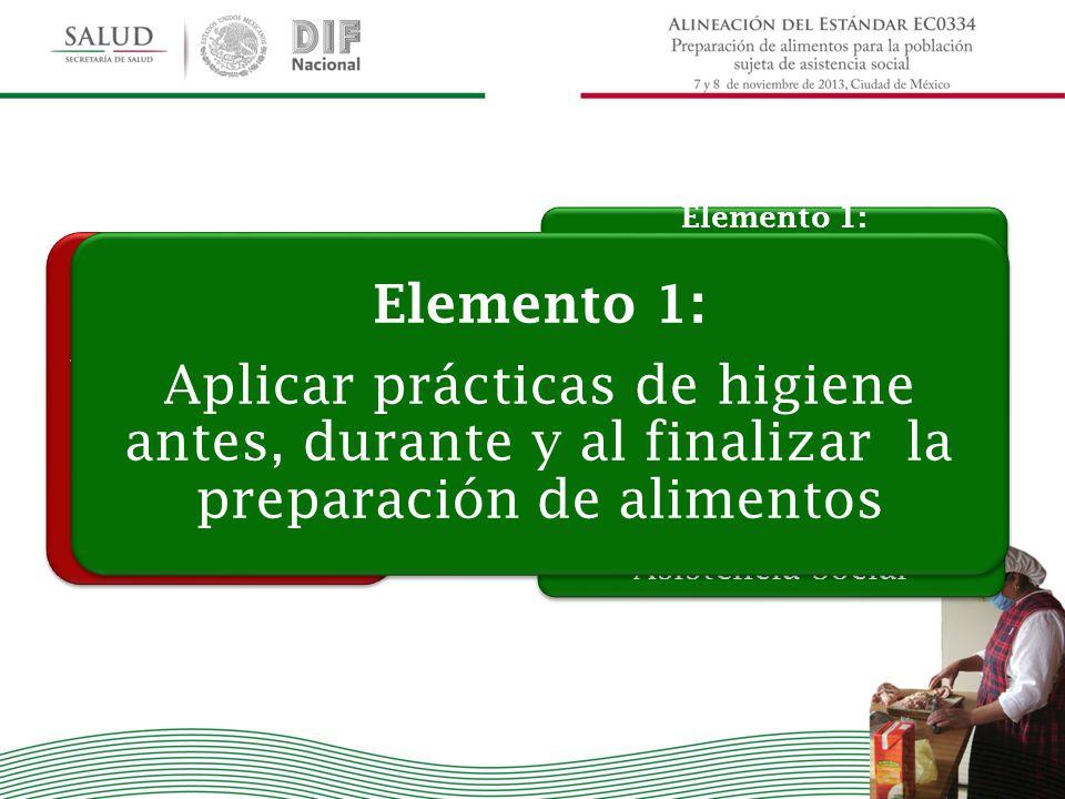 Elemento 1: Aplicar prácticas de higiene antes, durante y al finalizar la preparación de alimentos Elemento 1: Aplicar prácticas de higiene antes, dur