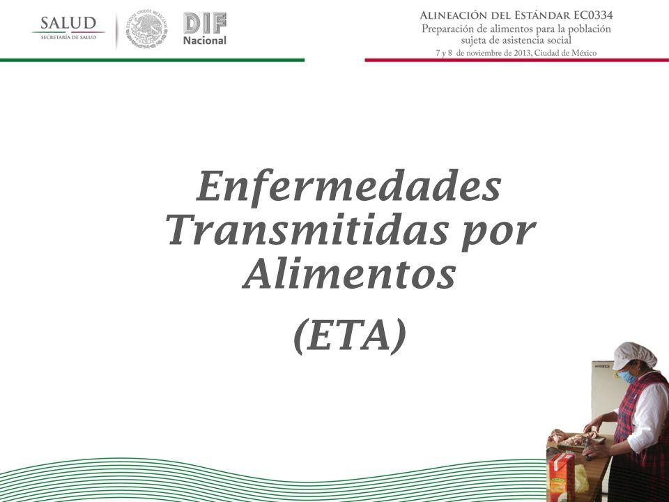 Enfermedades Transmitidas por Alimentos (ETA)