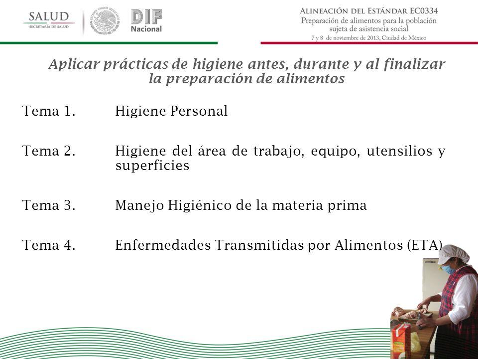 Tema 1.Higiene Personal Tema 2. Higiene del área de trabajo, equipo, utensilios y superficies Tema 3.Manejo Higiénico de la materia prima Tema 4.Enfer