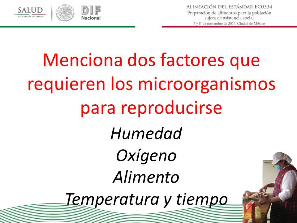 Menciona dos factores que requieren los microorganismos para reproducirse Humedad Oxígeno Alimento Temperatura y tiempo