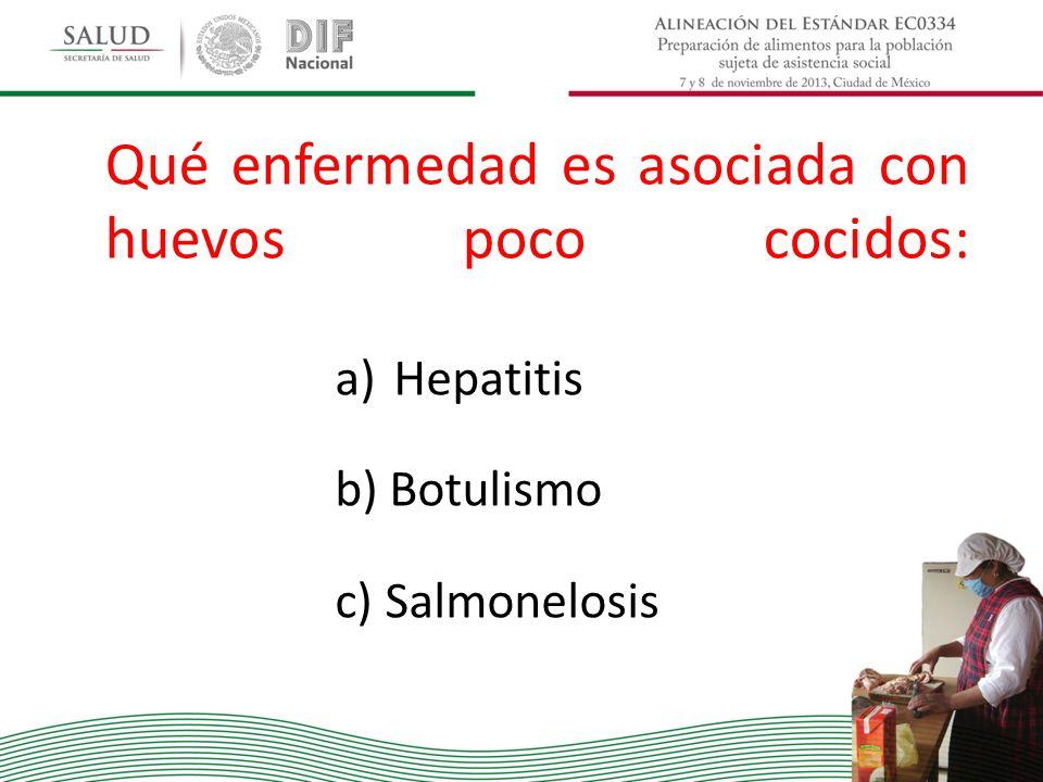 Qué enfermedad es asociada con huevos poco cocidos: a)Hepatitis b) Botulismo c) Salmonelosis