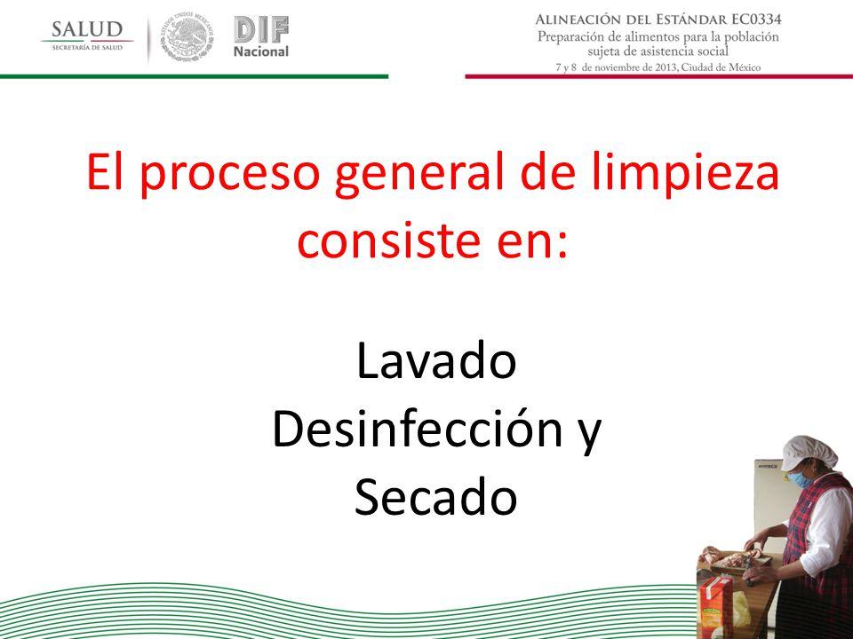 El proceso general de limpieza consiste en: Lavado Desinfección y Secado