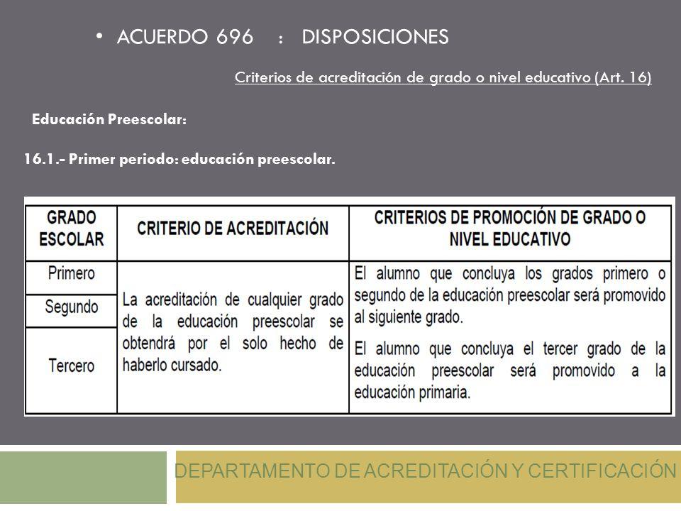 Criterios de acreditación de grado o nivel educativo (Art. 16) ACUERDO 696 : DISPOSICIONES Educación Preescolar: 16.1.- Primer periodo: educación pree