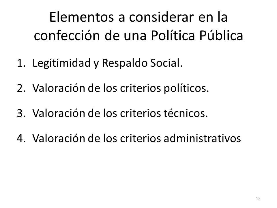 Elementos a considerar en la confección de una Política Pública 1.Legitimidad y Respaldo Social.