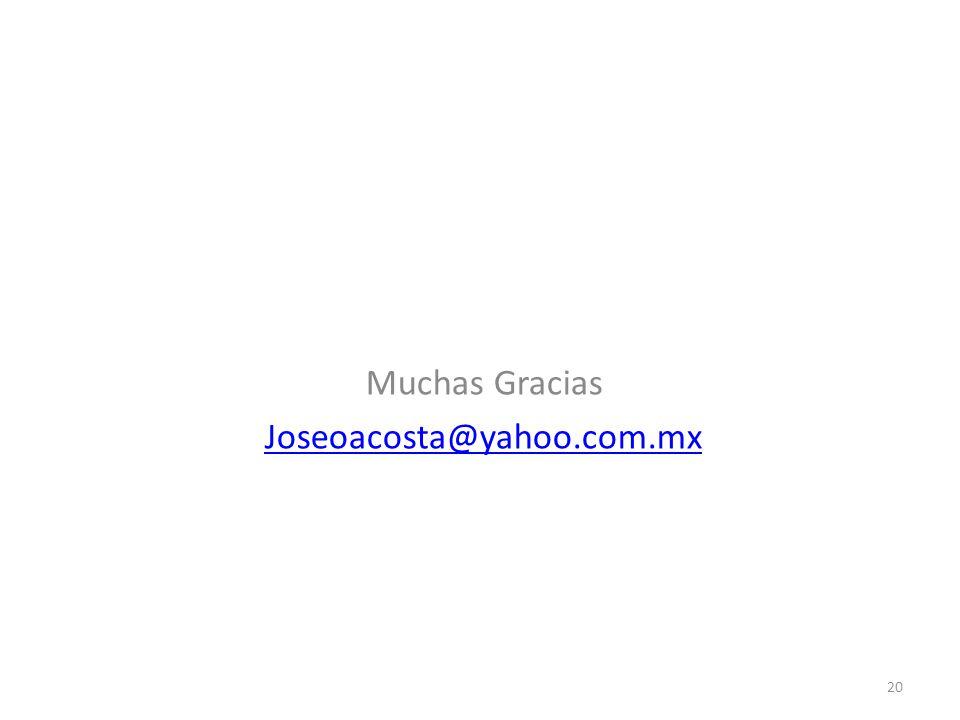 Muchas Gracias Joseoacosta@yahoo.com.mx 20