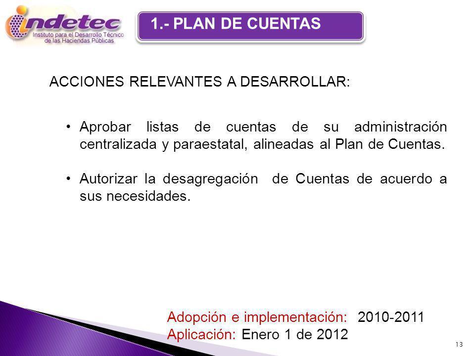 PLAN DE CUENTAS Aprobar listas de cuentas de su administración centralizada y paraestatal, alineadas al Plan de Cuentas. Autorizar la desagregación de
