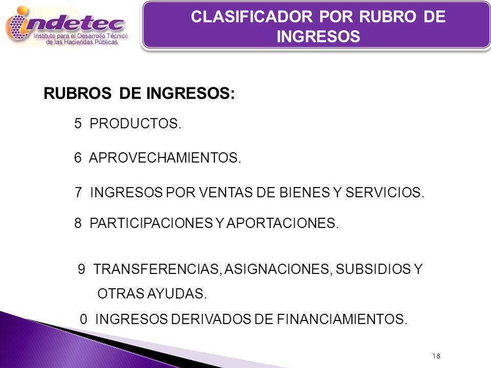 CLASIFICADOR POR RUBRO DE INGRESOS 18 5 PRODUCTOS. 6 APROVECHAMIENTOS. 7 INGRESOS POR VENTAS DE BIENES Y SERVICIOS. 8 PARTICIPACIONES Y APORTACIONES.