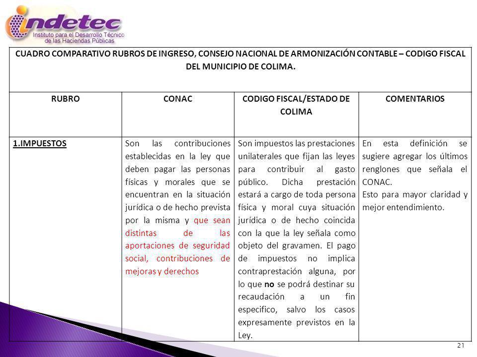 21 CUADRO COMPARATIVO RUBROS DE INGRESO, CONSEJO NACIONAL DE ARMONIZACIÓN CONTABLE – CODIGO FISCAL DEL MUNICIPIO DE COLIMA. RUBROCONAC CODIGO FISCAL/E