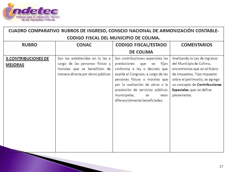 27 CUADRO COMPARATIVO RUBROS DE INGRESO, CONSEJO NACIONAL DE ARMONIZACIÓN CONTABLE- CODIGO FISCAL DEL MUNICIPIO DE COLIMA. RUBROCONAC CODIGO FISCAL/ES
