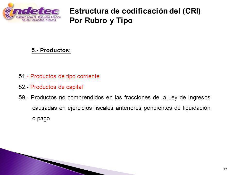 32 51.- Productos de tipo corriente 52.- Productos de capital 59.- Productos no comprendidos en las fracciones de la Ley de Ingresos causadas en ejercicios fiscales anteriores pendientes de liquidación o pago Estructura de codificación del (CRI) Por Rubro y Tipo 5.- Productos: