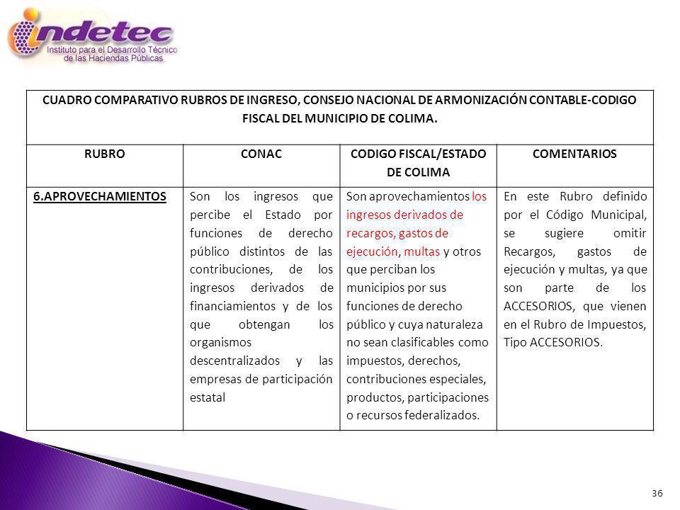 36 CUADRO COMPARATIVO RUBROS DE INGRESO, CONSEJO NACIONAL DE ARMONIZACIÓN CONTABLE-CODIGO FISCAL DEL MUNICIPIO DE COLIMA.