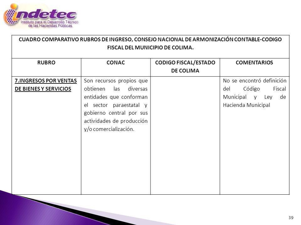39 CUADRO COMPARATIVO RUBROS DE INGRESO, CONSEJO NACIONAL DE ARMONIZACIÓN CONTABLE-CODIGO FISCAL DEL MUNICIPIO DE COLIMA.