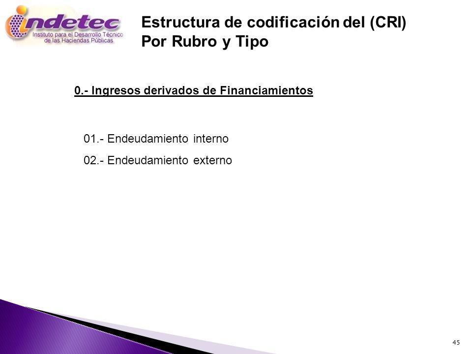 45 01.- Endeudamiento interno 02.- Endeudamiento externo Estructura de codificación del (CRI) Por Rubro y Tipo 0.- Ingresos derivados de Financiamientos