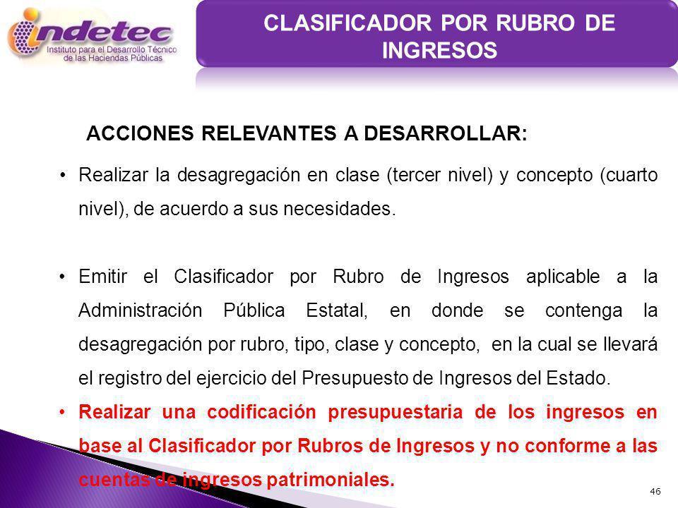 CLASIFICADOR POR RUBRO DE INGRESOS Realizar la desagregación en clase (tercer nivel) y concepto (cuarto nivel), de acuerdo a sus necesidades. Emitir e