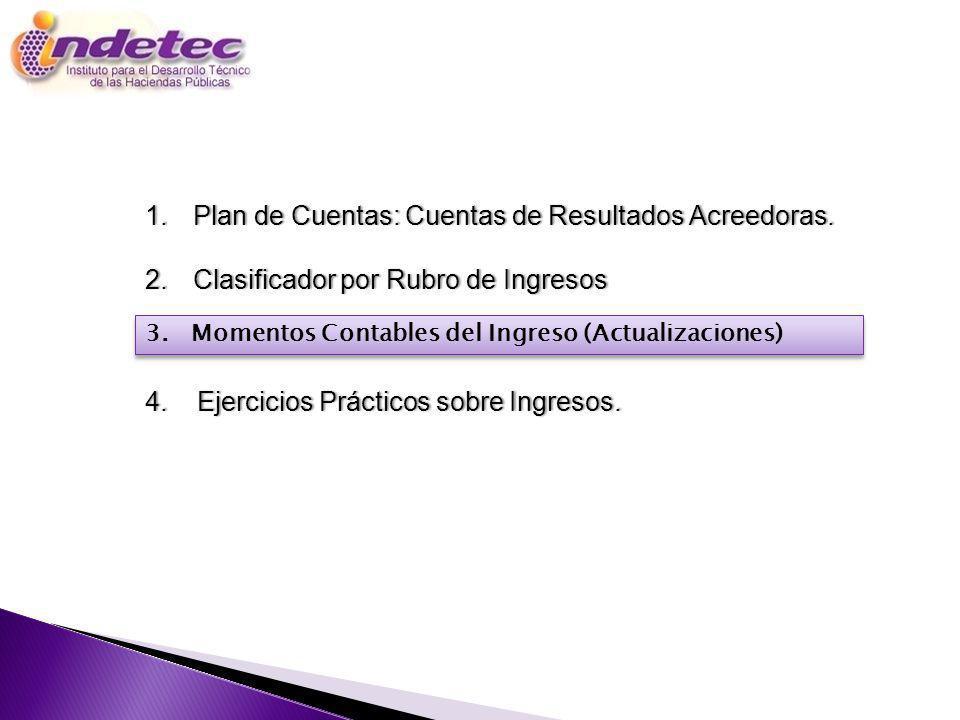 Programa 1.Plan de Cuentas: Cuentas de Resultados Acreedoras.1.Plan de Cuentas: Cuentas de Resultados Acreedoras. 2.Clasificador por Rubro de Ingresos