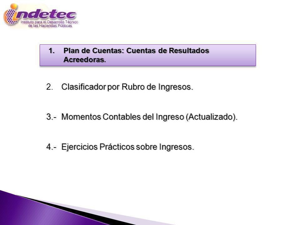 Programa Clasificador por Rubro de Ingresos.2.Clasificador por Rubro de Ingresos. 3.-Momentos Contables del Ingreso (Actualizado).3.-Momentos Contable