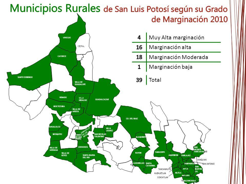 VILLA DE REYES SANTA MARIA DEL RIO TIERRANU EVA VILLA DE RAMOS SALINAS CHARCAS VENAD O MOCTEZUM A VILLA DE ARISTA VILLA HIDALG O CEDRAL MATEHUALA VILLA DE LA PAZ SANTO DOMINGO CATORCE VANEGAS GUADALCAZ AR VILLA DE GUADALUPE LAGUNIL LAS ALAQUINES SANTA CATARI NA RAYON CERRITOS VILLA JUAREZ RIOVERDE CD.