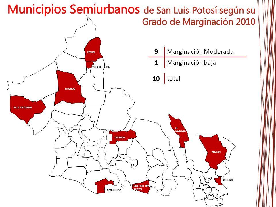 TIERRANUEVA AHUALULCO VILLA DE ARRIAGA MEXQUITIC VILLA DE RAMOS CHARCAS VENADO MOCTEZUMA VILLA DE ARISTA VILLA HIDALGO CEDRAL VILLA DE LA PAZ SANTO DO