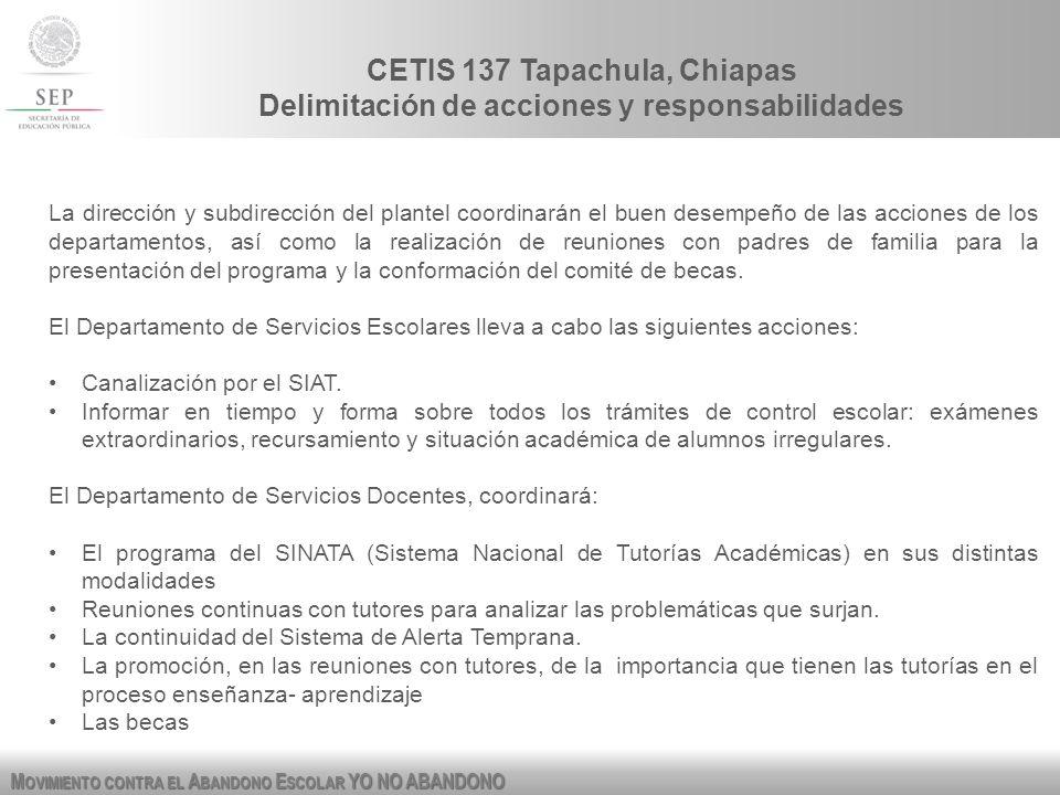 M OVIMIENTO CONTRA EL A BANDONO E SCOLAR YO NO ABANDONO CETIS 137 Tapachula, Chiapas Delimitación de acciones y responsabilidades La dirección y subdi
