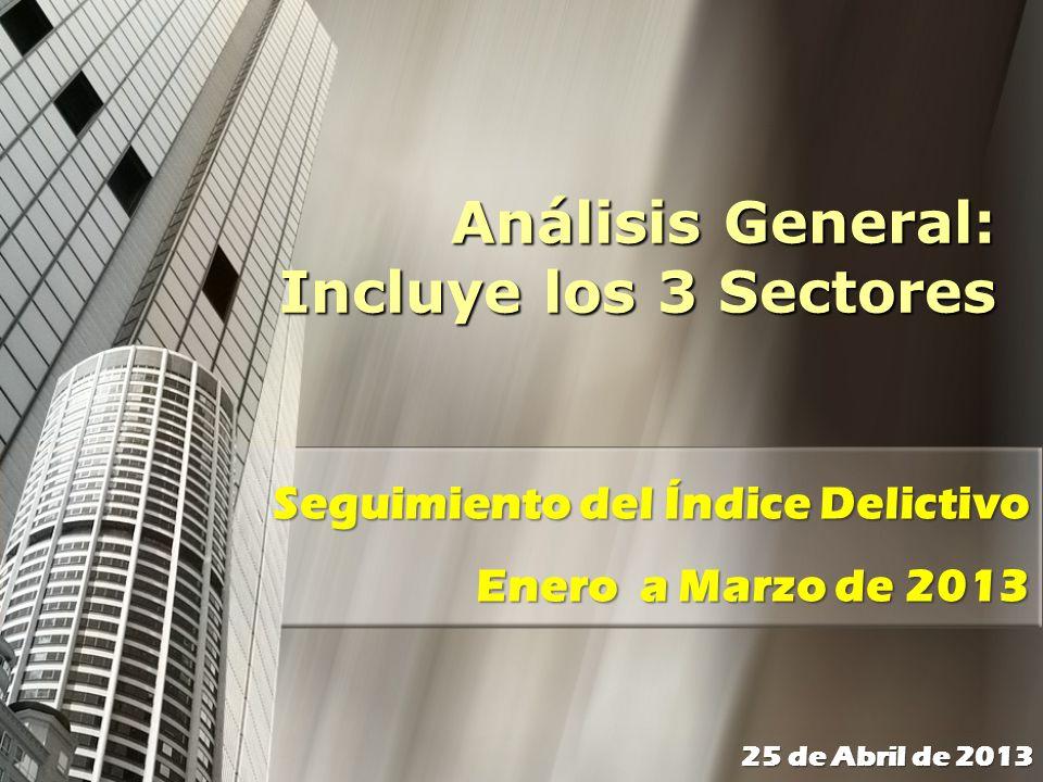 Análisis General: Incluye los 3 Sectores 25 de Abril de 2013 Seguimiento del Índice Delictivo Enero a Marzo de 2013