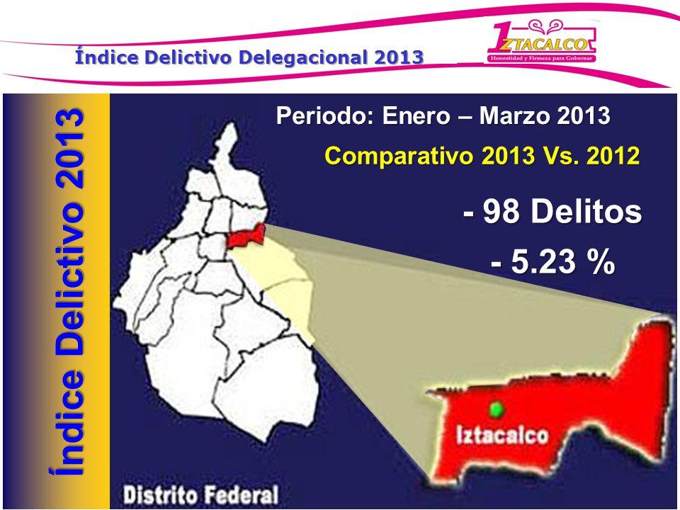 Índice Delictivo Delegacional 2013 Índice Delictivo 2013 Periodo: Enero – Marzo 2013 Comparativo 2013 Vs. 2012 - 98 Delitos - 5.23 %