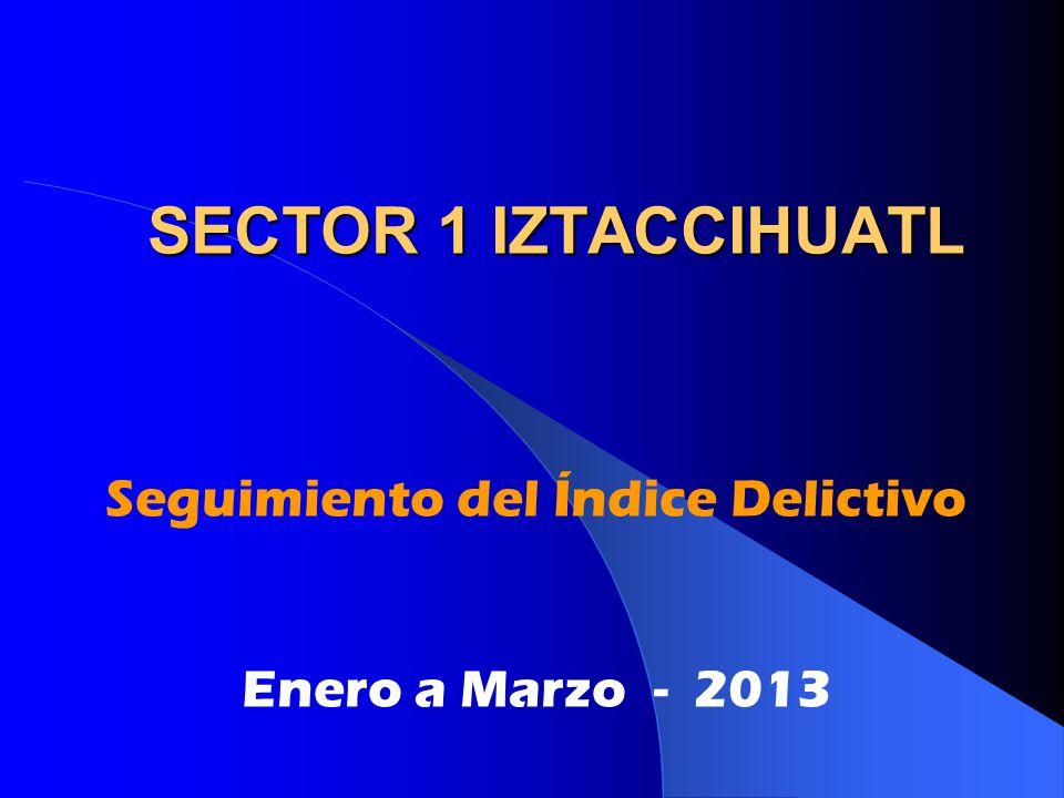 SECTOR 1 IZTACCIHUATL Seguimiento del Índice Delictivo Enero a Marzo - 2013