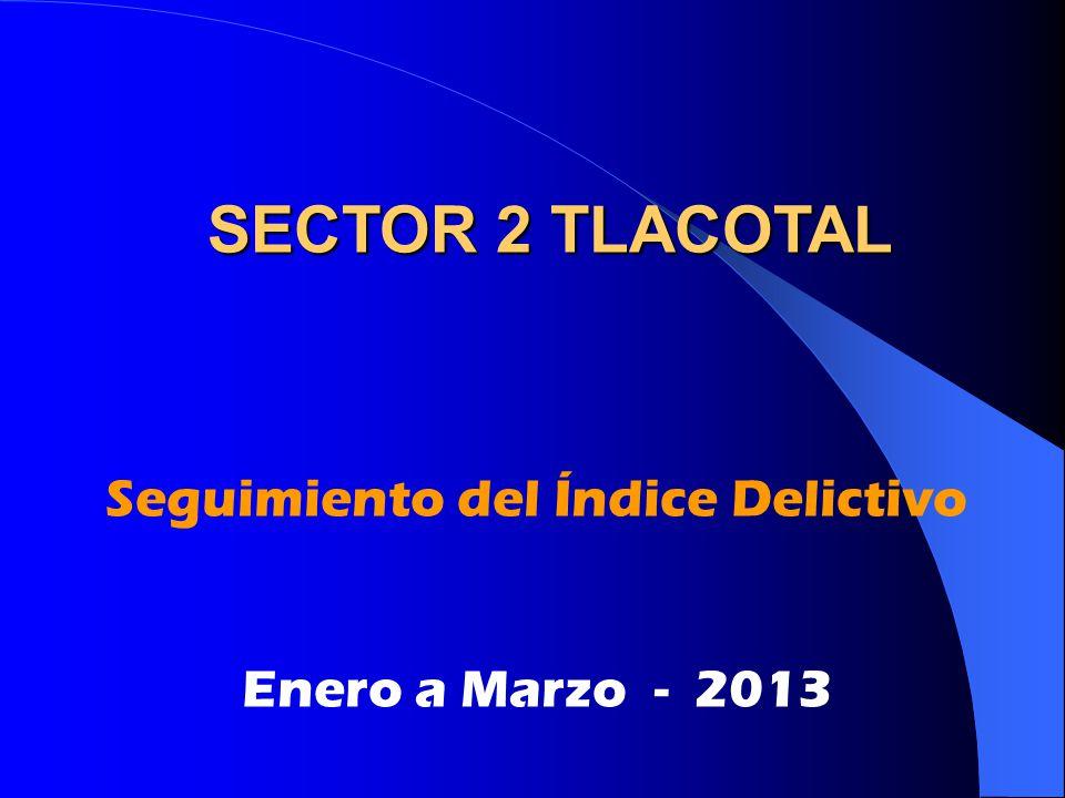 SECTOR 2 TLACOTAL Seguimiento del Índice Delictivo Enero a Marzo - 2013