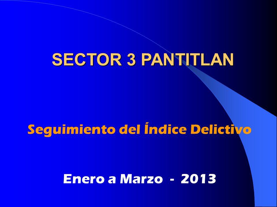 SECTOR 3 PANTITLAN Seguimiento del Índice Delictivo Enero a Marzo - 2013