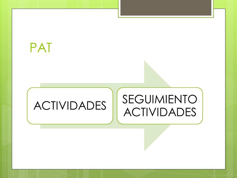 PAT ACTIVIDADES SEGUIMIENTO ACTIVIDADES
