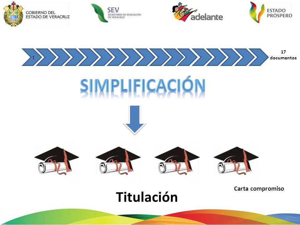 Resultados de la 1ª etapa: Simplificación Documental.