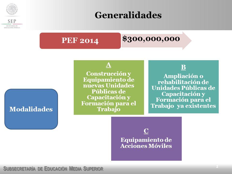 S UBSECRETARÍA DE E DUCACIÓN M EDIA S UPERIOR Generalidades 2 $300,000,000 PEF 2014 Modalidades A Construcción y Equipamiento de nuevas Unidades Públi