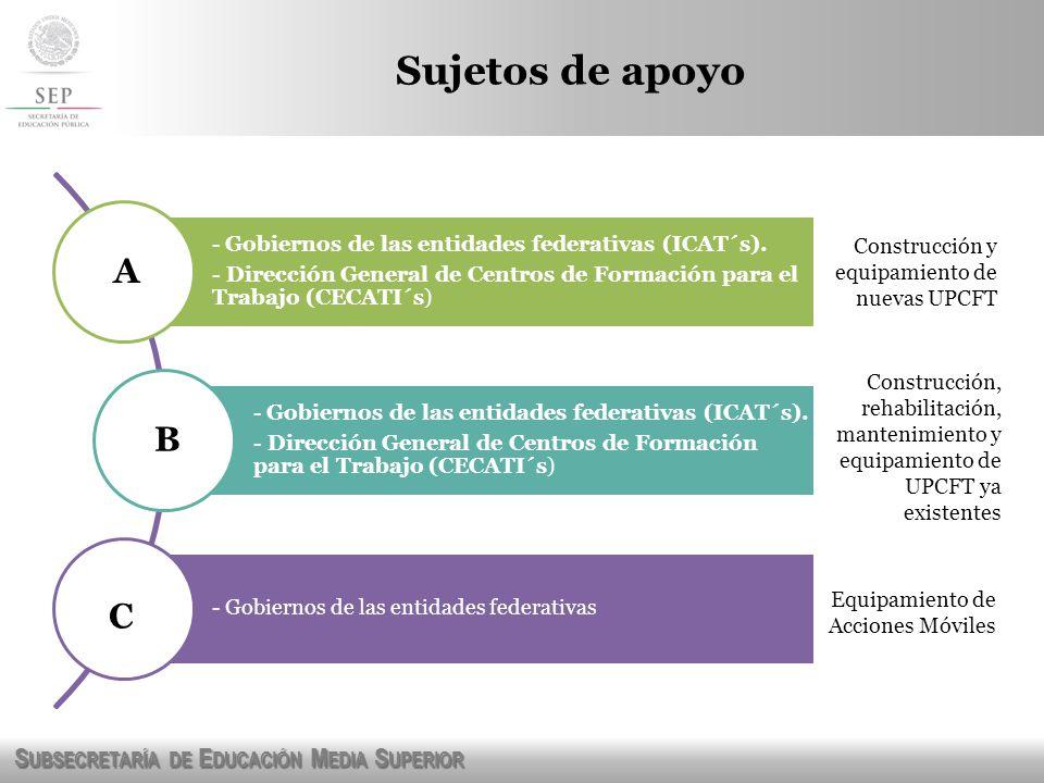 S UBSECRETARÍA DE E DUCACIÓN M EDIA S UPERIOR Sujetos de apoyo - Gobiernos de las entidades federativas (ICAT´s). - Dirección General de Centros de Fo
