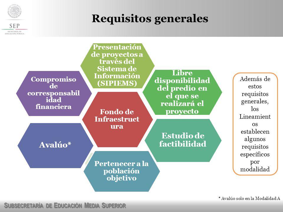S UBSECRETARÍA DE E DUCACIÓN M EDIA S UPERIOR Requisitos generales Fondo de Infraestruct ura Presentación de proyectos a través del Sistema de Informa