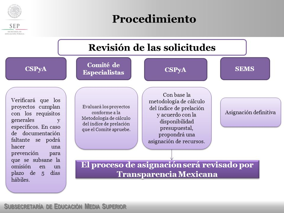 S UBSECRETARÍA DE E DUCACIÓN M EDIA S UPERIOR Revisión de las solicitudes CSPyA Verificará que los proyectos cumplan con los requisitos generales y es