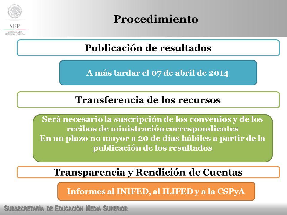 S UBSECRETARÍA DE E DUCACIÓN M EDIA S UPERIOR Publicación de resultados A más tardar el 07 de abril de 2014 Transferencia de los recursos Será necesar