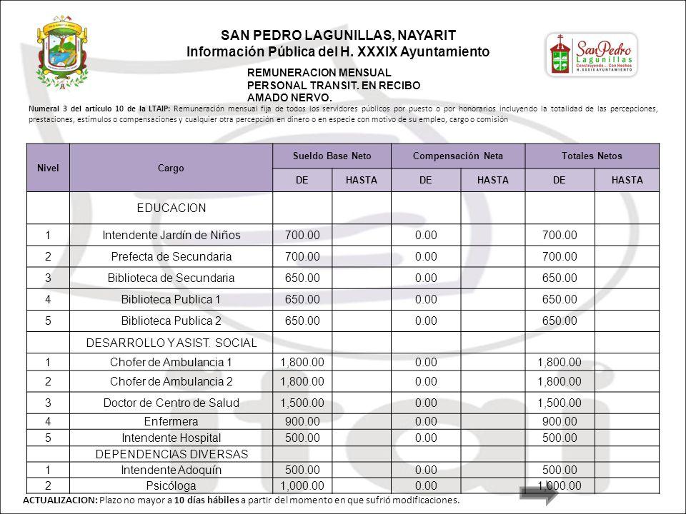 REMUNERACION MENSUAL PERSONAL TRANSIT. EN RECIBO AMADO NERVO.