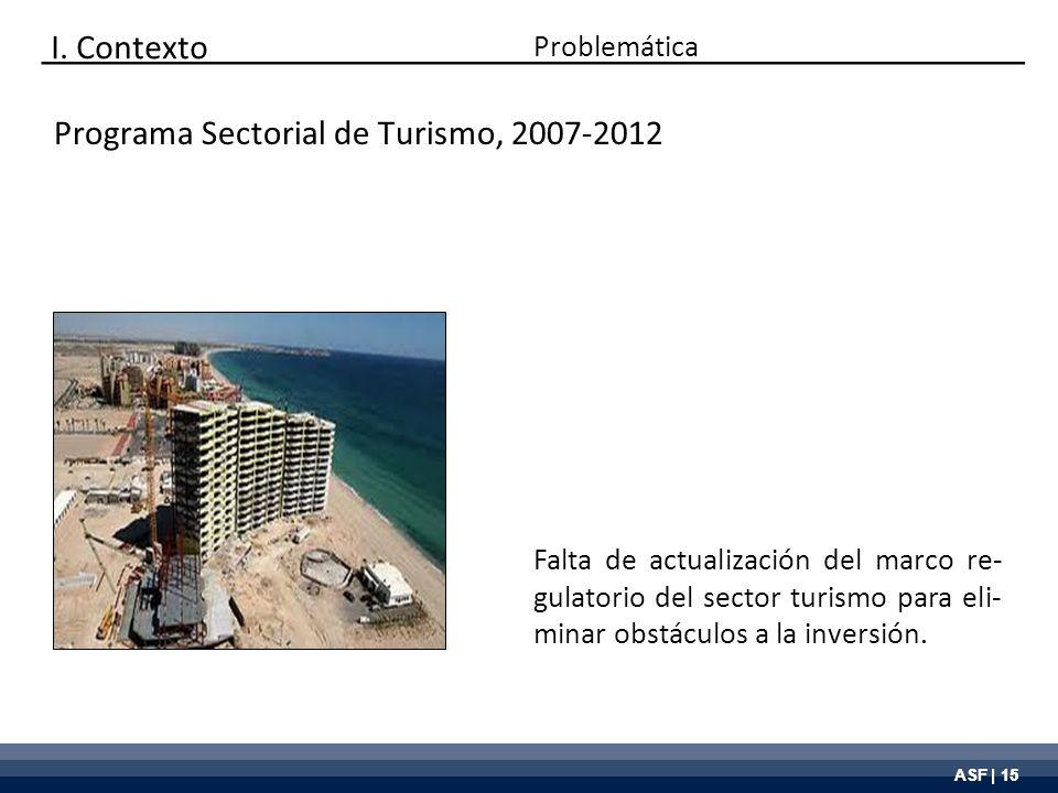 ASF | 15 Falta de actualización del marco re- gulatorio del sector turismo para eli- minar obstáculos a la inversión. Problemática I. Contexto Program