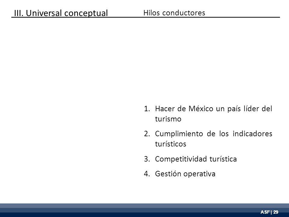 ASF | 29 III. Universal conceptual Hilos conductores 1.Hacer de México un país líder del turismo 2.Cumplimiento de los indicadores turísticos 3.Compet