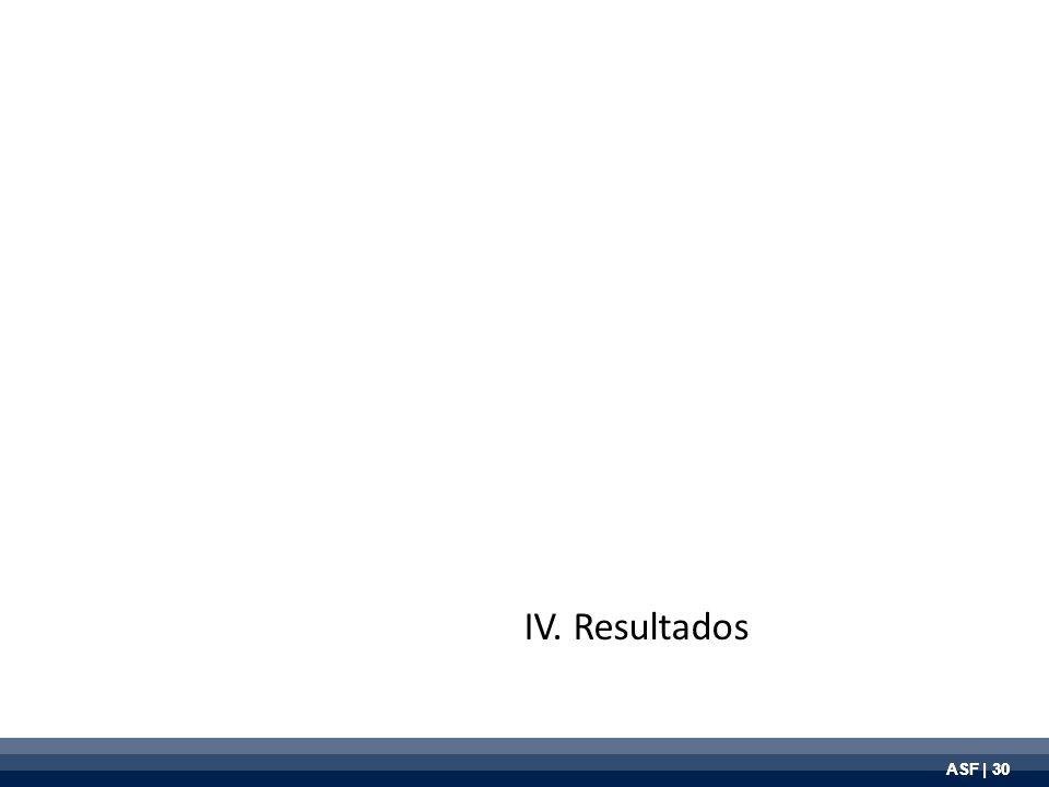 ASF | 30 IV. Resultados